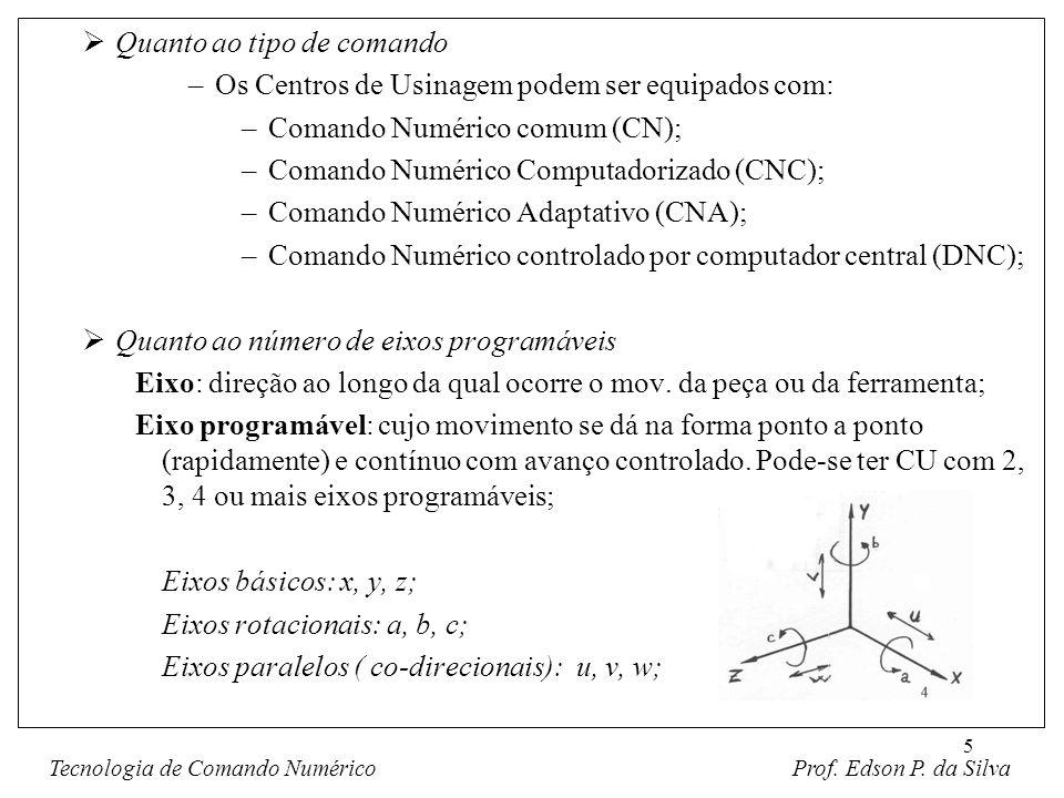 5 Quanto ao tipo de comando –Os Centros de Usinagem podem ser equipados com: –Comando Numérico comum (CN); –Comando Numérico Computadorizado (CNC); –C