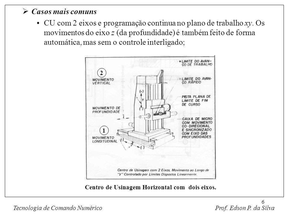 6 Casos mais comuns CU com 2 eixos e programação continua no plano de trabalho xy. Os movimentos do eixo z (da profundidade) é também feito de forma a