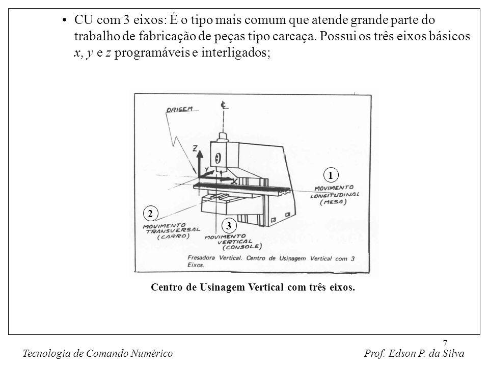 7 CU com 3 eixos: É o tipo mais comum que atende grande parte do trabalho de fabricação de peças tipo carcaça. Possui os três eixos básicos x, y e z p