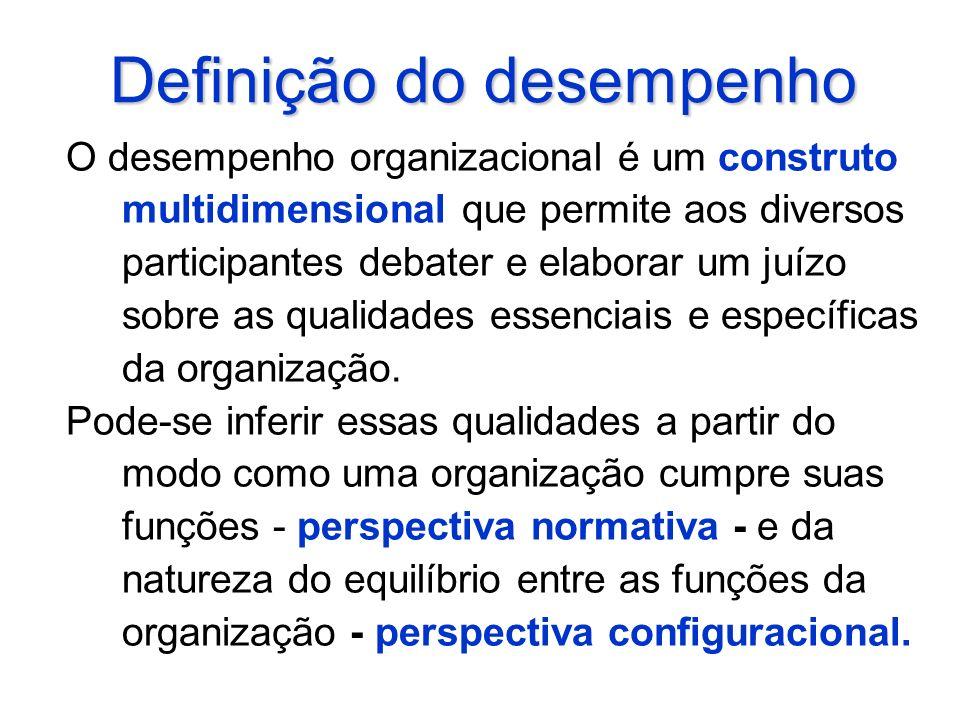 Definição do desempenho O desempenho organizacional é um construto multidimensional que permite aos diversos participantes debater e elaborar um juízo