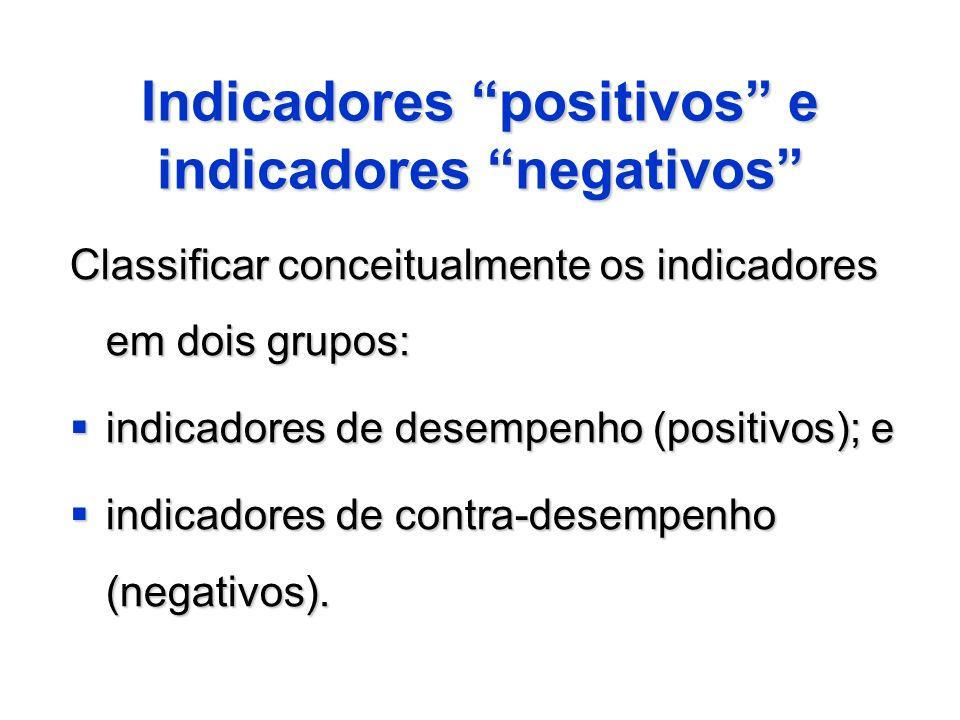 Indicadores positivos e indicadores negativos Classificar conceitualmente os indicadores em dois grupos: indicadores de desempenho (positivos); e indi