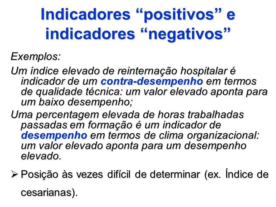 Indicadores positivos e indicadores negativos Exemplos: Um índice elevado de reinternação hospitalar é indicador de um contra-desempenho em termos de