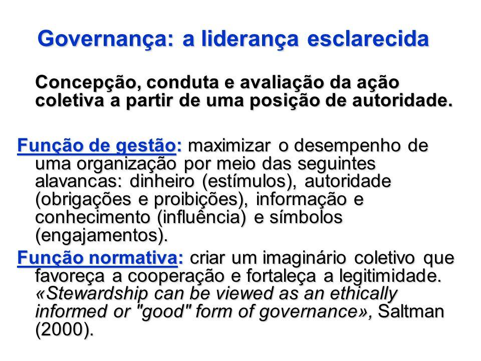 Governança: a liderança esclarecida Concepção, conduta e avaliação da ação coletiva a partir de uma posição de autoridade. Função de gestão: maximizar