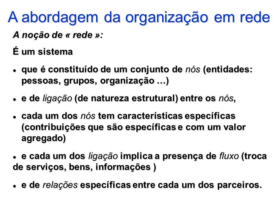 A abordagem da organização em rede A noção de « rede »: É um sistema que é constituído de um conjunto de nós (entidades: pessoas, grupos, organização
