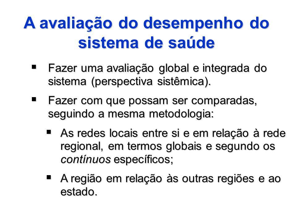 A avaliação do desempenho do sistema de saúde Fazer uma avaliação global e integrada do sistema (perspectiva sistêmica). Fazer uma avaliação global e