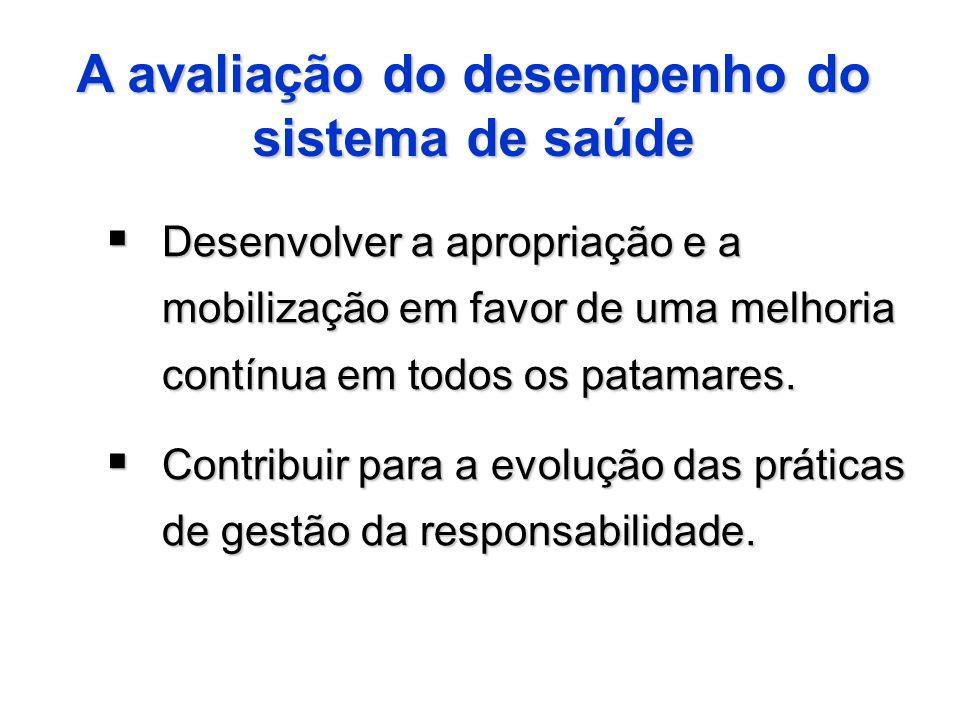A avaliação do desempenho do sistema de saúde Desenvolver a apropriação e a mobilização em favor de uma melhoria contínua em todos os patamares. Desen