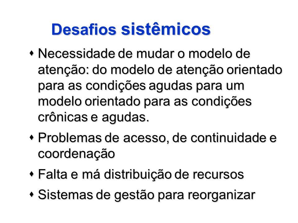 Desafios sistêmicos Necessidade de mudar o modelo de atenção: do modelo de atenção orientado para as condições agudas para um modelo orientado para as