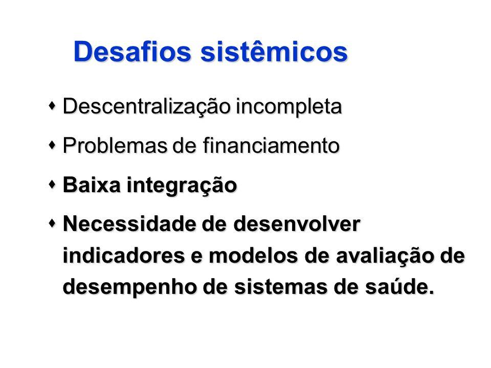 Desafios sistêmicos Descentralização incompleta Descentralização incompleta Problemas de financiamento Problemas de financiamento Baixa integração Bai