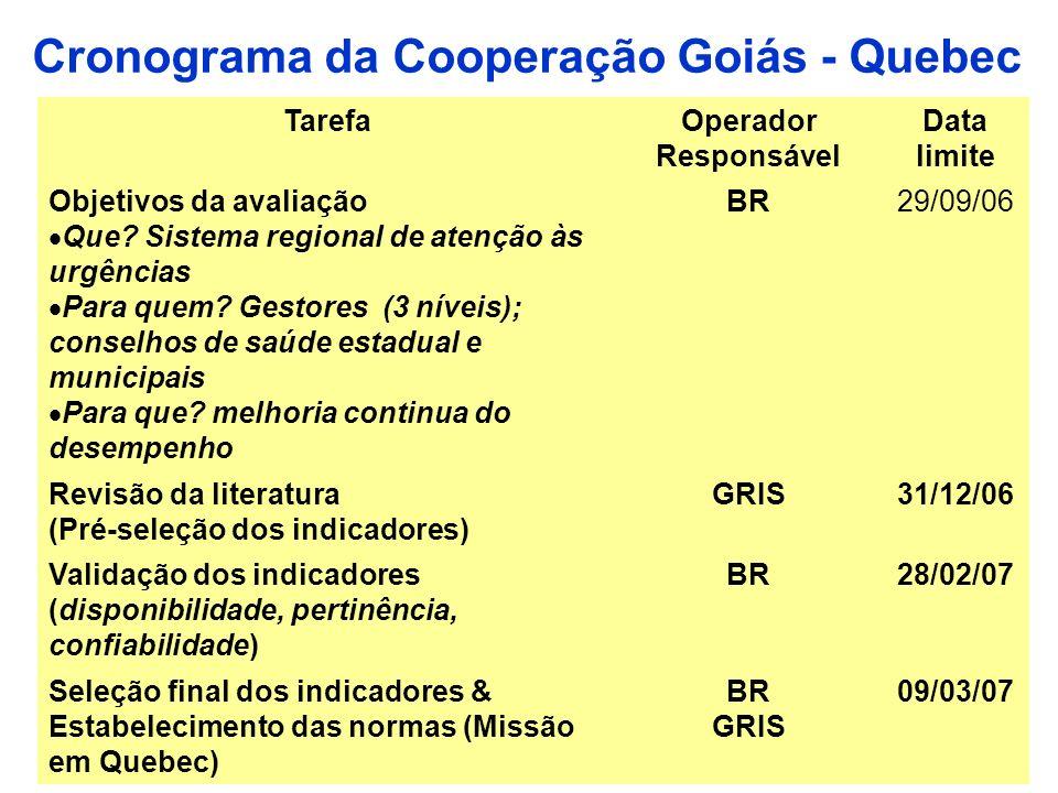 Cronograma da Cooperação Goiás - Quebec TarefaOperador Responsável Data limite Objetivos da avaliação Que? Sistema regional de atenção às urgências Pa