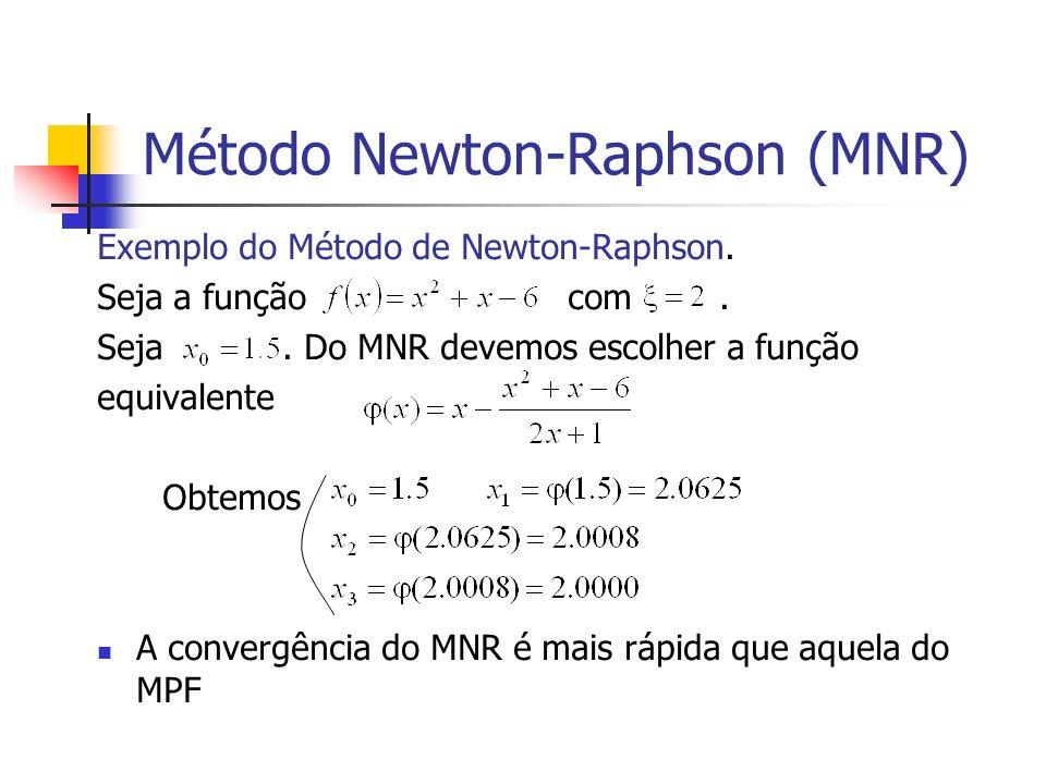Método Newton-Raphson (MNR) Exemplo do Método de Newton-Raphson. Seja a função com. Seja. Do MNR devemos escolher a função equivalente Obtemos A conve
