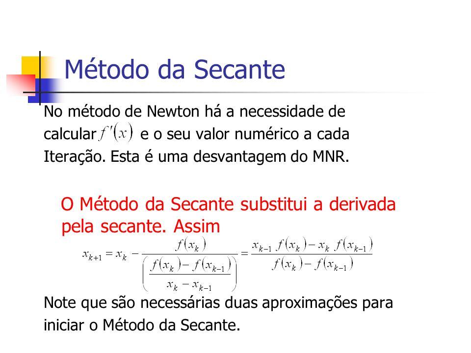 Método da Secante No método de Newton há a necessidade de calcular e o seu valor numérico a cada Iteração. Esta é uma desvantagem do MNR. O Método da