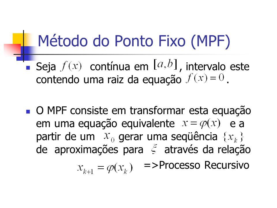 Método do Ponto Fixo (MPF) Seja contínua em, intervalo este contendo uma raiz da equação. O MPF consiste em transformar esta equação em uma equação eq