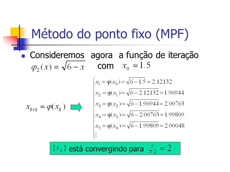 Método do ponto fixo (MPF) Consideremos agora a função de iteração com está convergindo para