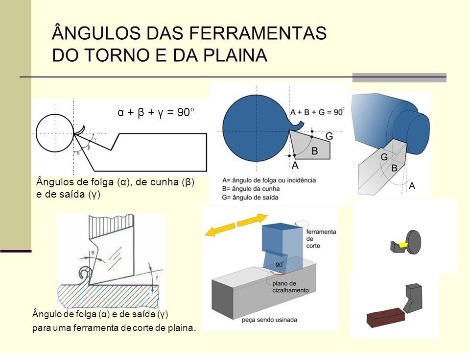 ÂNGULOS DAS FERRAMENTAS DO TORNO E DA PLAINA α + β + γ = 90° Ângulos de folga (α), de cunha (β) e de saída (γ) Ângulo de folga (α) e de saída (γ) para
