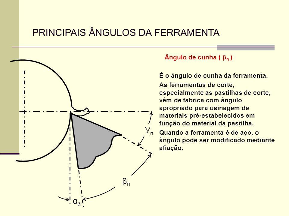 PRINCIPAIS ÂNGULOS DA FERRAMENTA αaαa βnβn УnУn Ângulo de cunha ( n ) É o ângulo de cunha da ferramenta. As ferramentas de corte, especialmente as pas