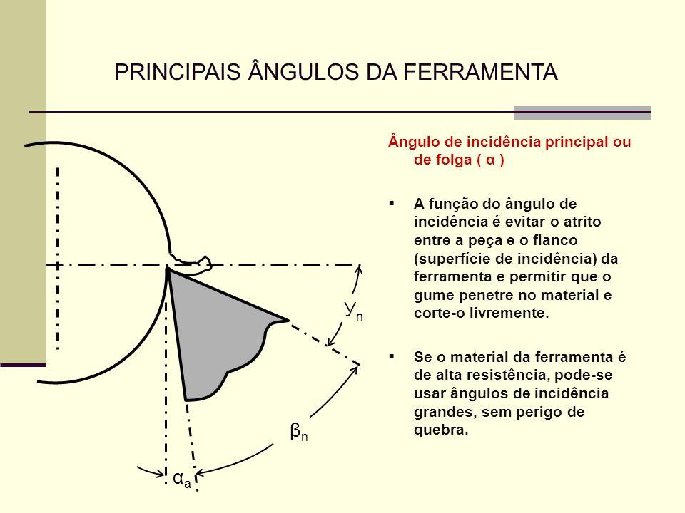 PRINCIPAIS ÂNGULOS DA FERRAMENTA αaαa βnβn УnУn Ângulo de incidência principal ou de folga ( α ) A função do ângulo de incidência é evitar o atrito en