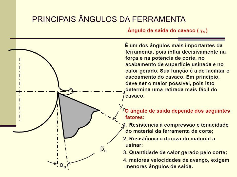 PRINCIPAIS ÂNGULOS DA FERRAMENTA αaαa βnβn УnУn Ângulo de saída do cavaco ( n ) É um dos ângulos mais importantes da ferramenta, pois influi decisivam