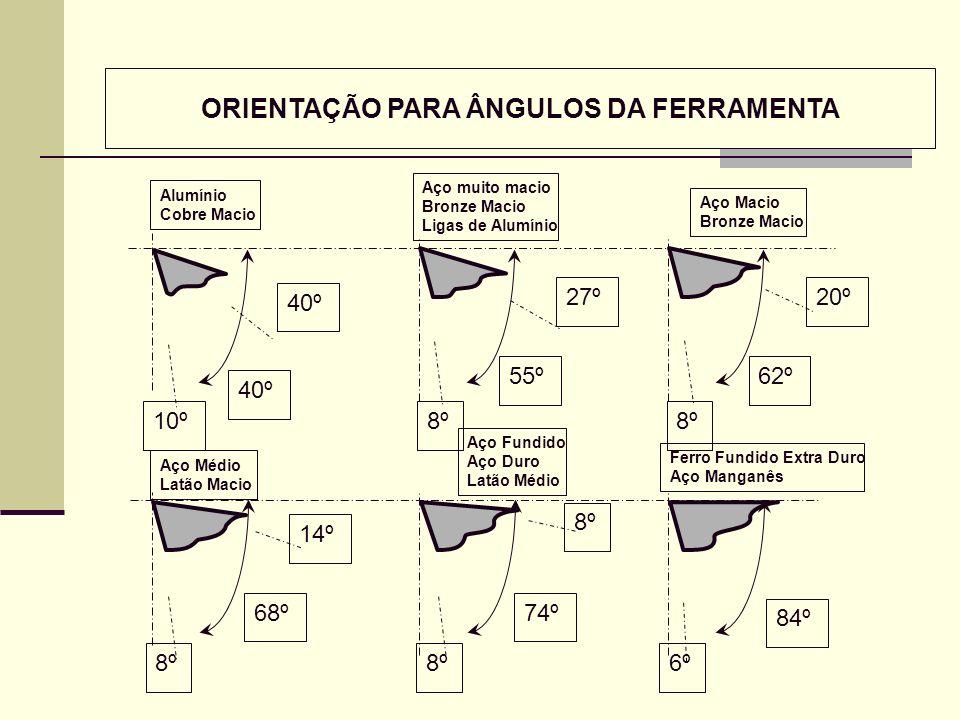 ORIENTAÇÃO PARA ÂNGULOS DA FERRAMENTA 10º 40º 8º 55º 27º 8º 62º 20º 8º 68º 14º 8º 74º 8º 6º 84º Alumínio Cobre Macio Aço muito macio Bronze Macio Liga