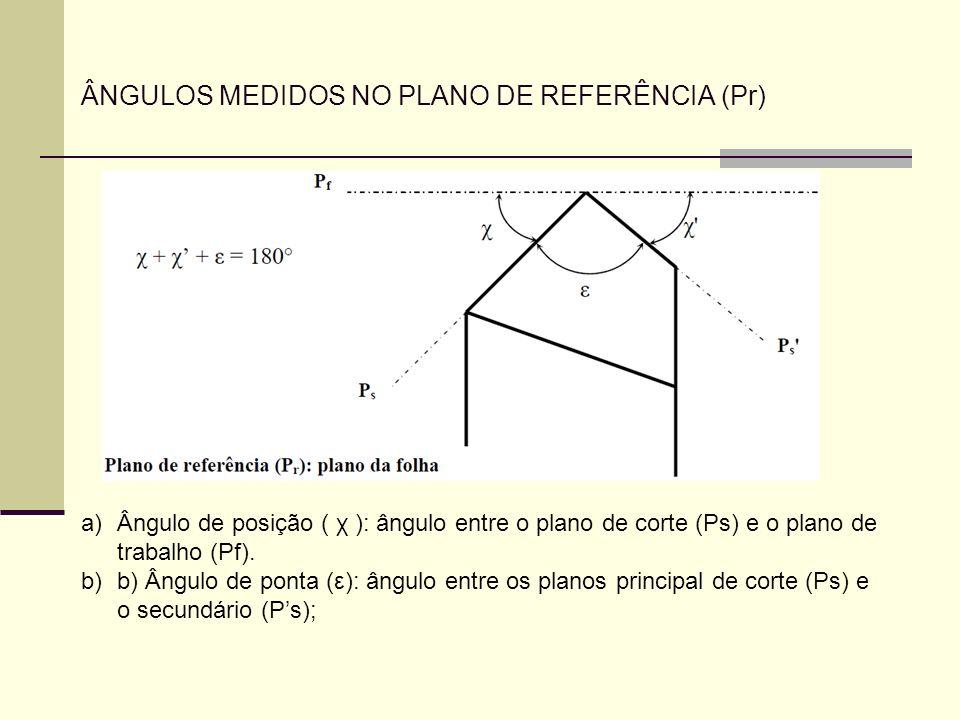 ÂNGULOS MEDIDOS NO PLANO DE REFERÊNCIA (Pr) a)Ângulo de posição ( χ ): ângulo entre o plano de corte (Ps) e o plano de trabalho (Pf). b)b) Ângulo de p