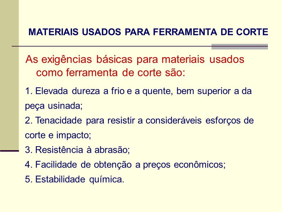 As exigências básicas para materiais usados como ferramenta de corte são: MATERIAIS USADOS PARA FERRAMENTA DE CORTE 1. Elevada dureza a frio e a quent