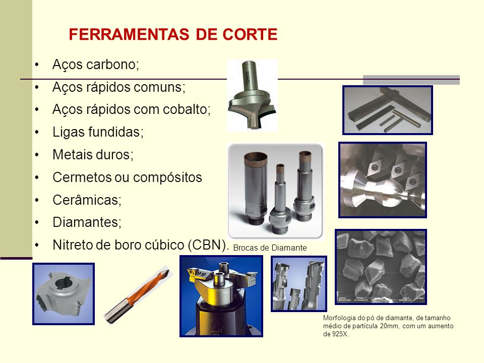 Aços carbono; Aços rápidos comuns; Aços rápidos com cobalto; Ligas fundidas; Metais duros; Cermetos ou compósitos Cerâmicas; Diamantes; Nitreto de bor