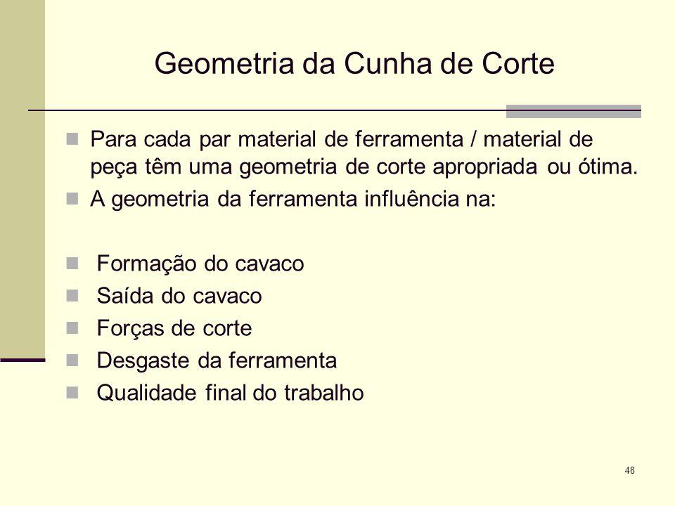 Geometria da Cunha de Corte Para cada par material de ferramenta / material de peça têm uma geometria de corte apropriada ou ótima. A geometria da fer