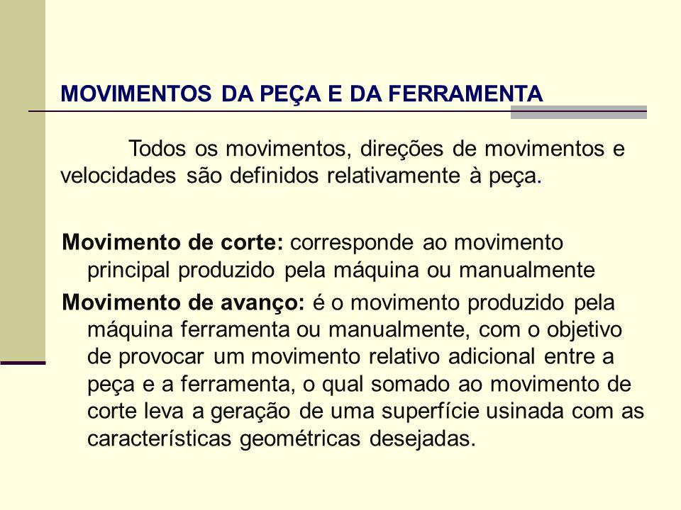MOVIMENTOS DA PEÇA E DA FERRAMENTA Todos os movimentos, direções de movimentos e velocidades são definidos relativamente à peça. Movimento de corte: c
