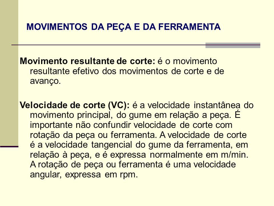 Movimento resultante de corte: é o movimento resultante efetivo dos movimentos de corte e de avanço. Velocidade de corte (VC): é a velocidade instantâ