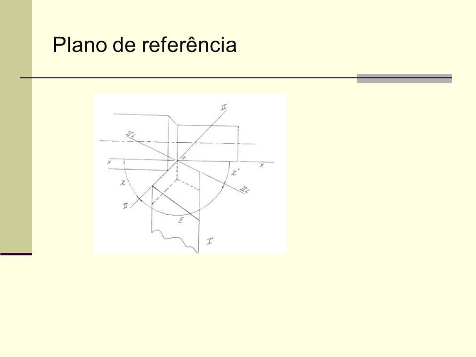 Plano de referência