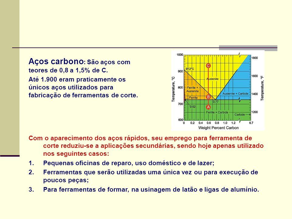 Aços carbono : São aços com teores de 0,8 a 1,5% de C. Até 1.900 eram praticamente os únicos aços utilizados para fabricação de ferramentas de corte.
