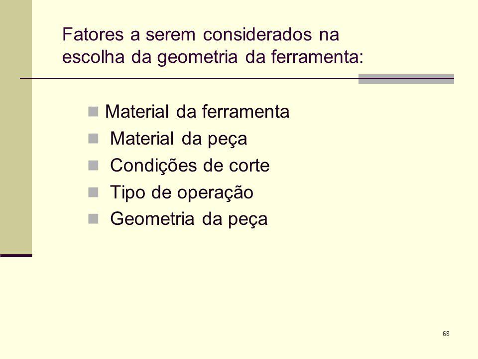 Fatores a serem considerados na escolha da geometria da ferramenta: Material da ferramenta Material da peça Condições de corte Tipo de operação Geomet