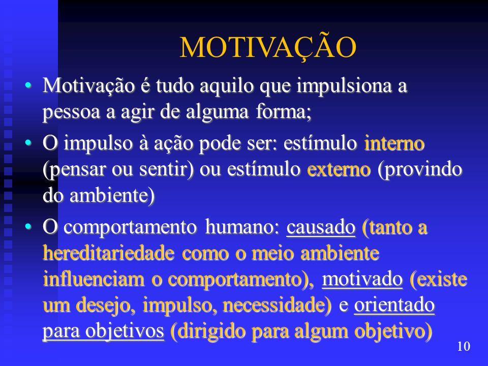 MOTIVAÇÃO Motivação é tudo aquilo que impulsiona a pessoa a agir de alguma forma;Motivação é tudo aquilo que impulsiona a pessoa a agir de alguma form