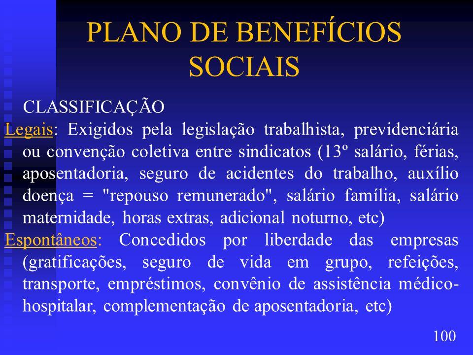 PLANO DE BENEFÍCIOS SOCIAIS CLASSIFICAÇÃO Legais: Exigidos pela legislação trabalhista, previdenciária ou convenção coletiva entre sindicatos (13º sal