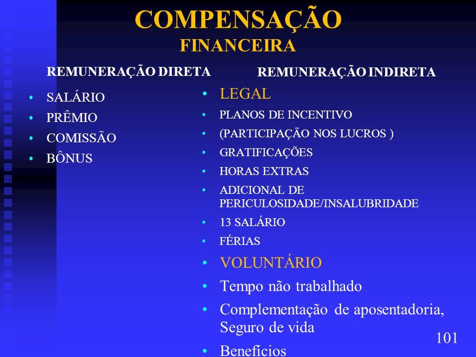 COMPENSAÇÃO FINANCEIRA REMUNERAÇÃO DIRETA SALÁRIO PRÊMIO COMISSÃO BÔNUS REMUNERAÇÃO INDIRETA LEGAL PLANOS DE INCENTIVO (PARTICIPAÇÃO NOS LUCROS ) GRAT