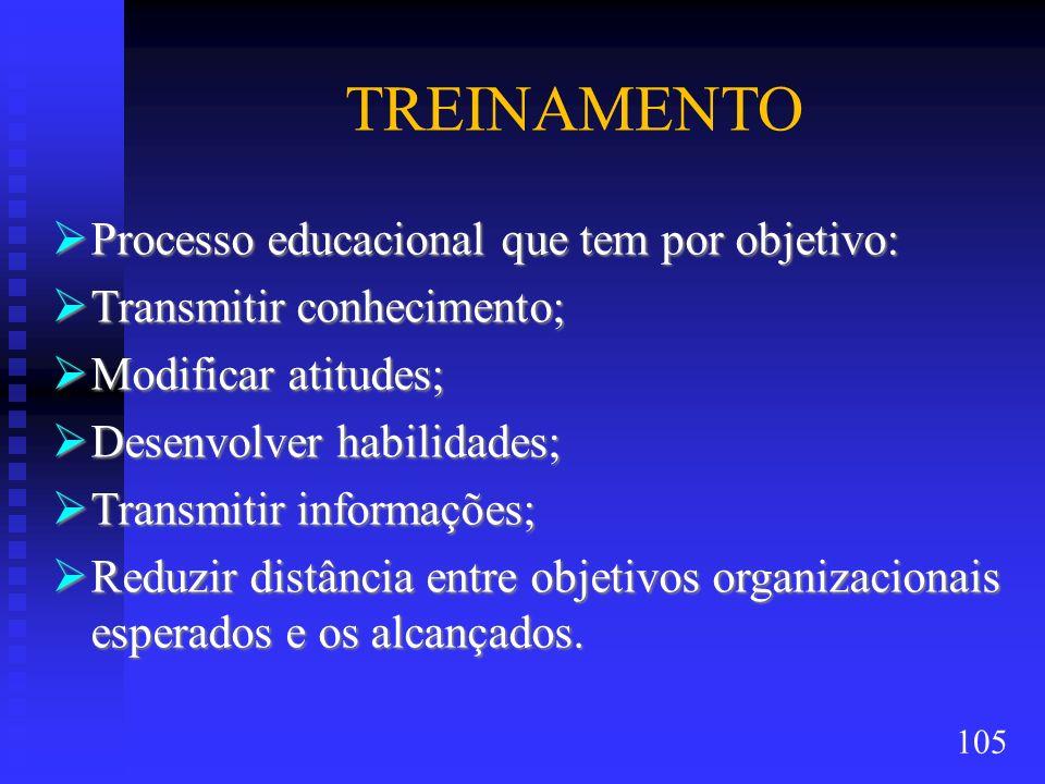 TREINAMENTO Processo educacional que tem por objetivo: Processo educacional que tem por objetivo: Transmitir conhecimento; Transmitir conhecimento; Mo