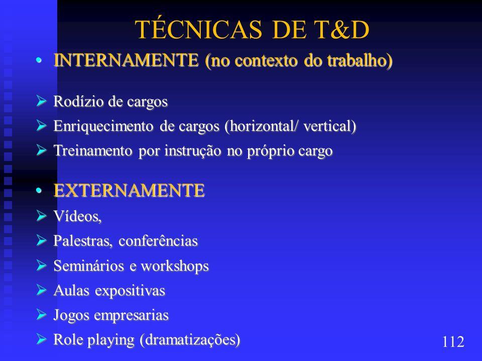 TÉCNICAS DE T&D INTERNAMENTE (no contexto do trabalho)INTERNAMENTE (no contexto do trabalho) Rodízio de cargos Rodízio de cargos Enriquecimento de car