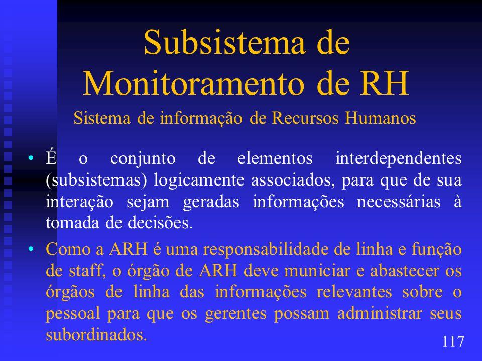 Subsistema de Monitoramento de RH Sistema de informação de Recursos Humanos É o conjunto de elementos interdependentes (subsistemas) logicamente assoc