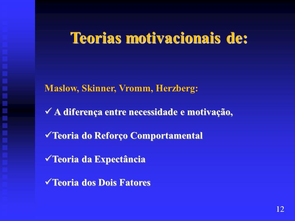 Teorias motivacionais de: Maslow, Skinner, Vromm, Herzberg: A diferença entre necessidade e motivação, A diferença entre necessidade e motivação, Teor