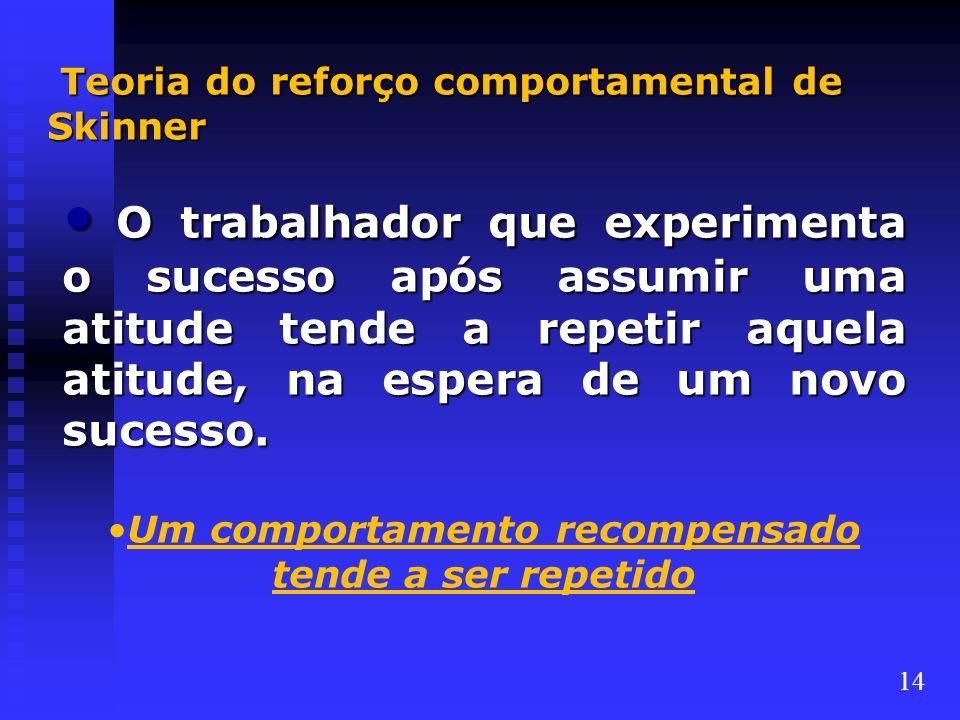 Teoria do reforço comportamental de Skinner Teoria do reforço comportamental de Skinner O trabalhador que experimenta o sucesso após assumir uma atitu