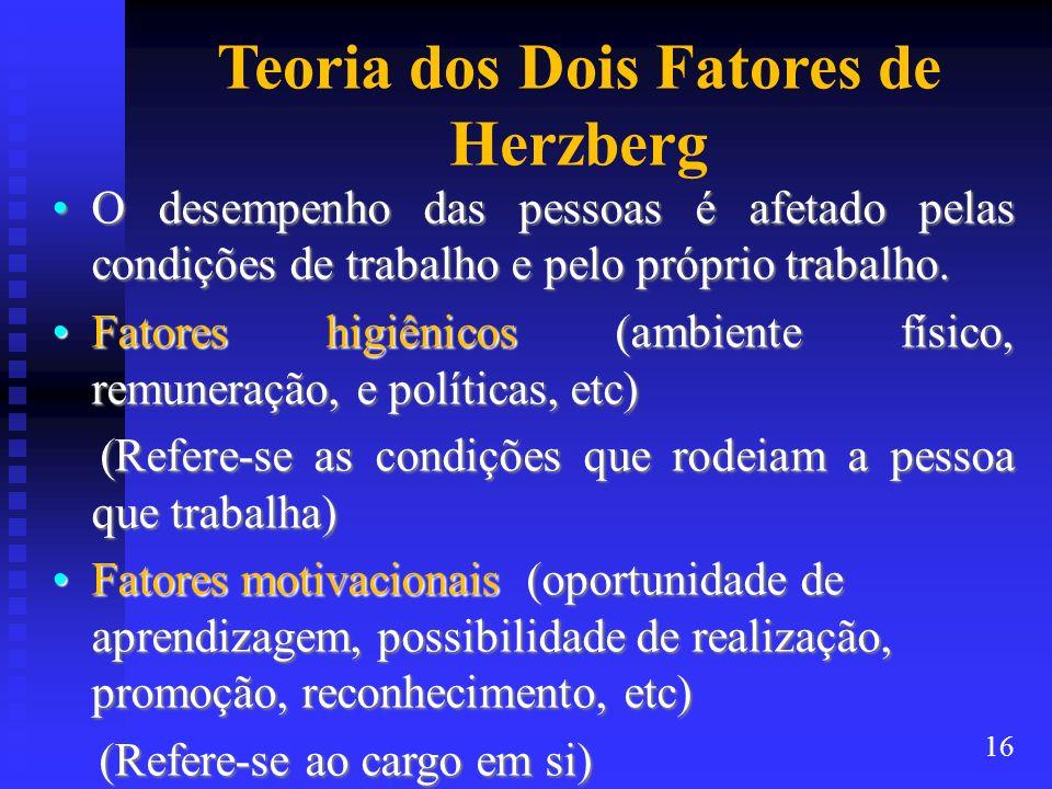 Teoria dos Dois Fatores de Herzberg O desempenho das pessoas é afetado pelas condições de trabalho e pelo próprio trabalho.O desempenho das pessoas é