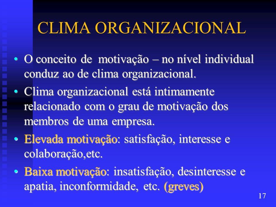 CLIMA ORGANIZACIONAL O conceito de motivação – no nível individual conduz ao de clima organizacional.O conceito de motivação – no nível individual con