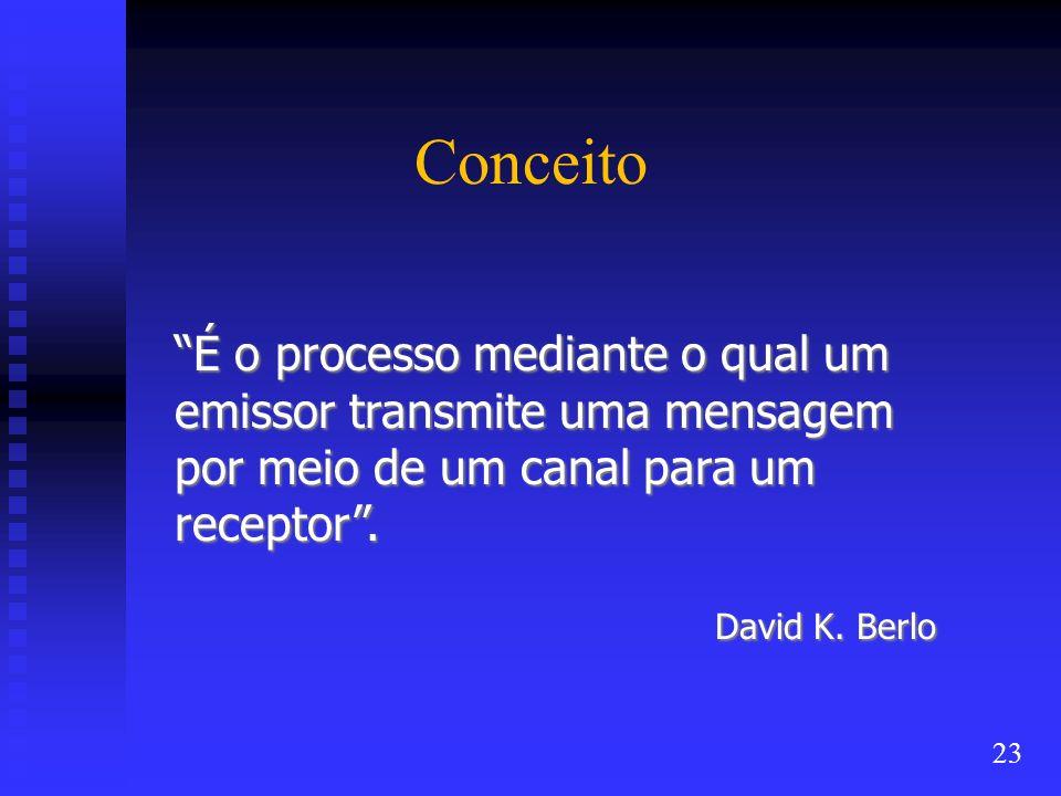 Conceito É o processo mediante o qual um emissor transmite uma mensagem por meio de um canal para um receptor. David K. Berlo 23