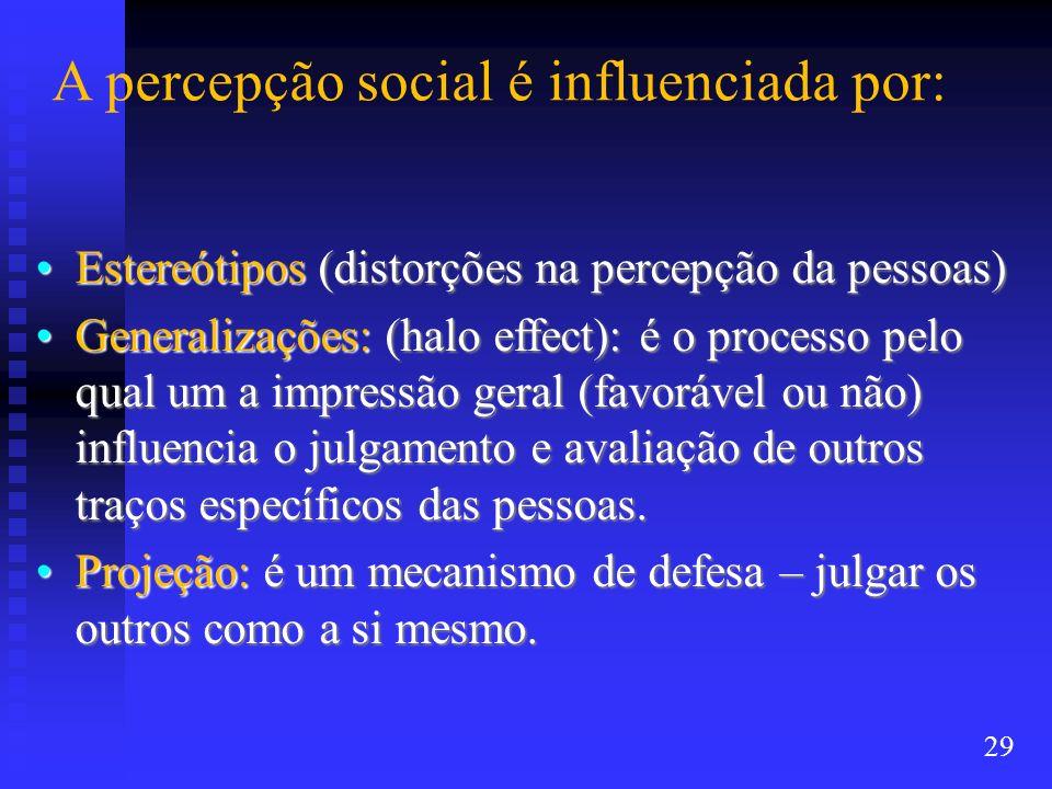 A percepção social é influenciada por: Estereótipos (distorções na percepção da pessoas)Estereótipos (distorções na percepção da pessoas) Generalizaçõ