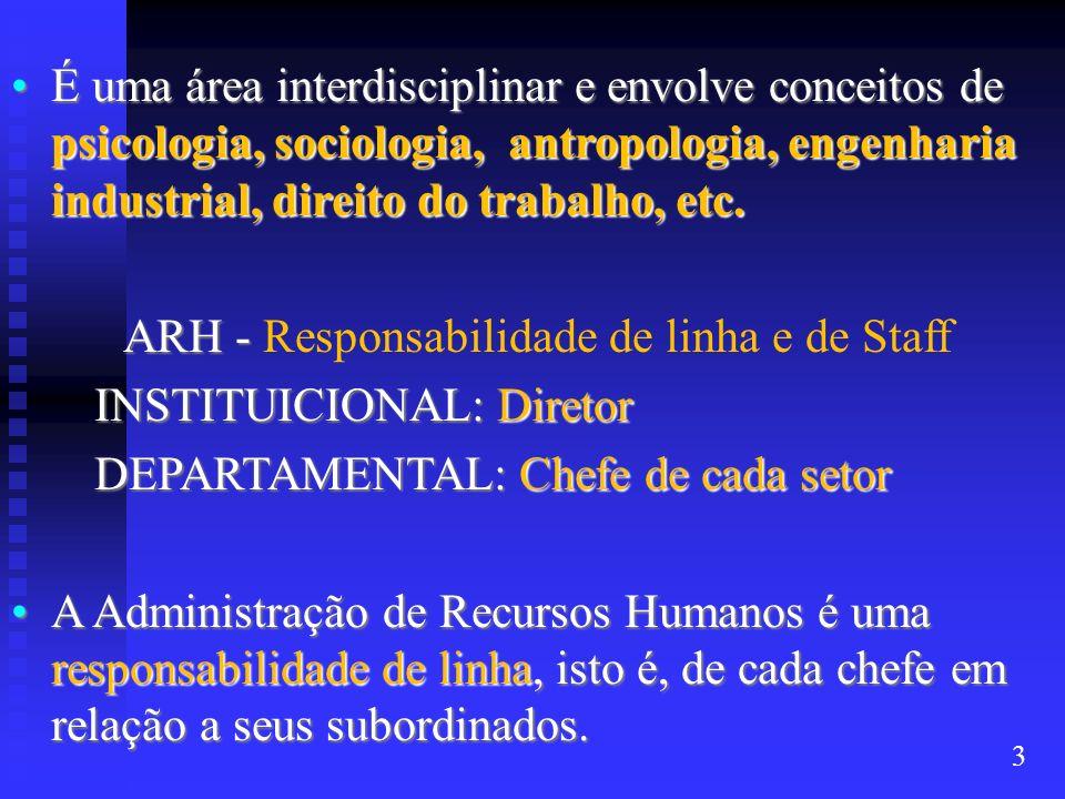 É uma área interdisciplinar e envolve conceitos de psicologia, sociologia, antropologia, engenharia industrial, direito do trabalho, etc.É uma área in