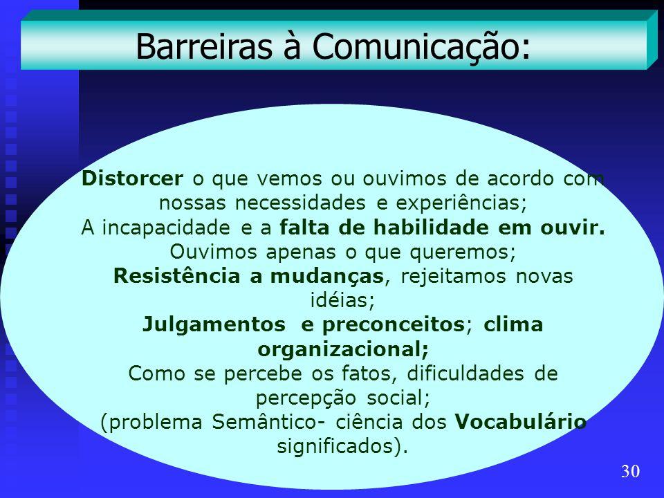 Barreiras à Comunicação: Distorcer o que vemos ou ouvimos de acordo com nossas necessidades e experiências; A incapacidade e a falta de habilidade em