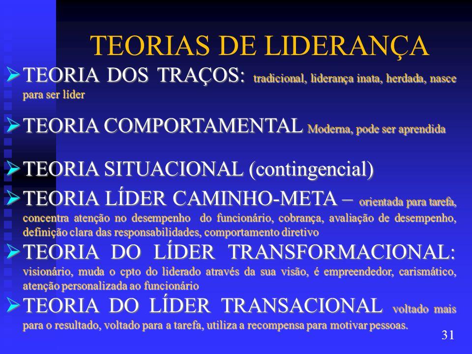 TEORIAS DE LIDERANÇA TEORIA DOS TRAÇOS: tradicional, liderança inata, herdada, nasce para ser líder TEORIA DOS TRAÇOS: tradicional, liderança inata, h