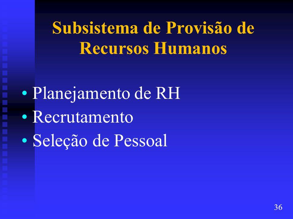 Subsistema de Provisão de Recursos Humanos Planejamento de RH Recrutamento Seleção de Pessoal 36
