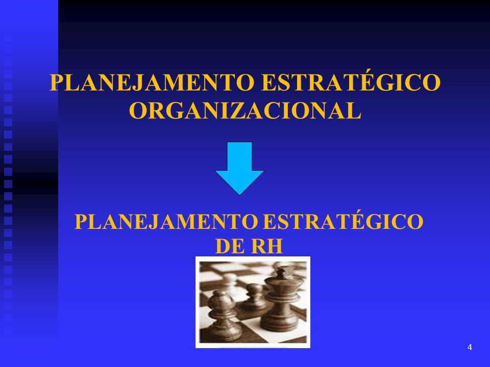 Planejamento estratégico de RH Missão da Organização Objetivos Organizacionais Planejamento de RH Expansão Ajustamento Mudança Enxugamento Expansão Ajustamento Mudança Enxugamento novas adequação inovação redução novas adequação inovação redução admissões ao mercado criatividade de pessoal admissões ao mercado criatividade de pessoal 5
