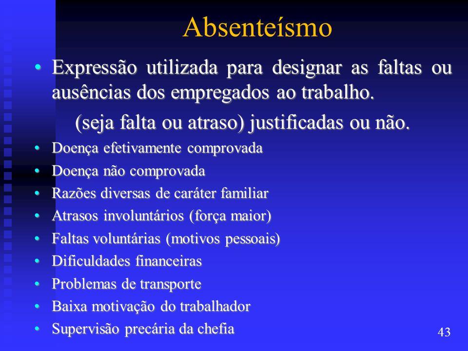 Absenteísmo Expressão utilizada para designar as faltas ou ausências dos empregados ao trabalho.Expressão utilizada para designar as faltas ou ausênci