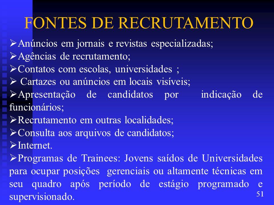 Anúncios em jornais e revistas especializadas; Agências de recrutamento; Contatos com escolas, universidades ; Cartazes ou anúncios em locais visíveis